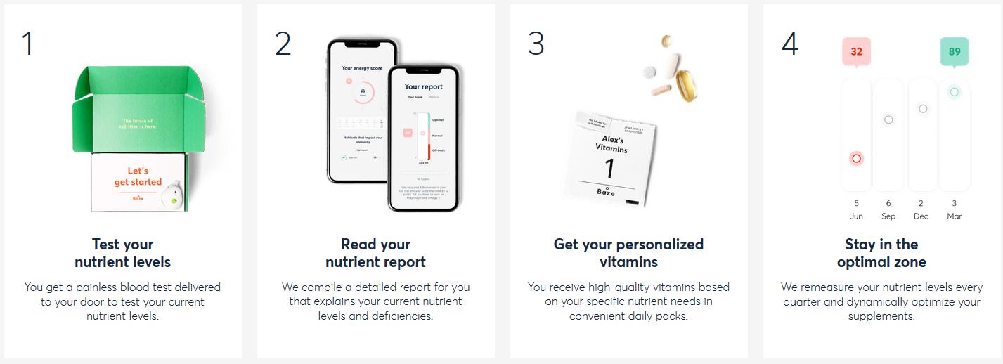 Baze Vitamin Testing System