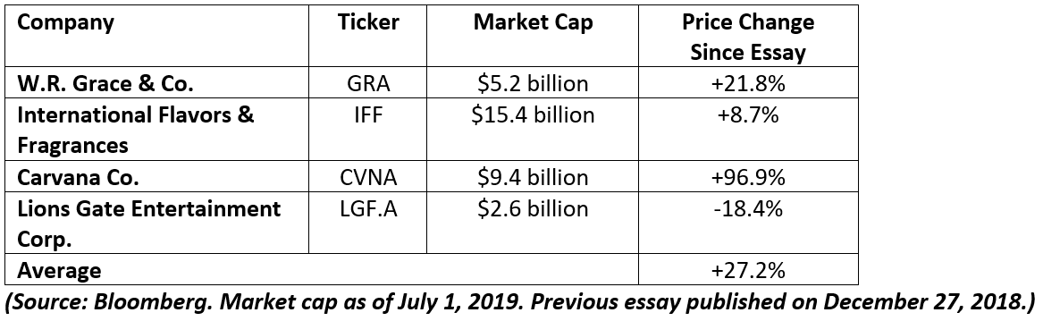 Insider Profit Trader 4 Stocks 2019