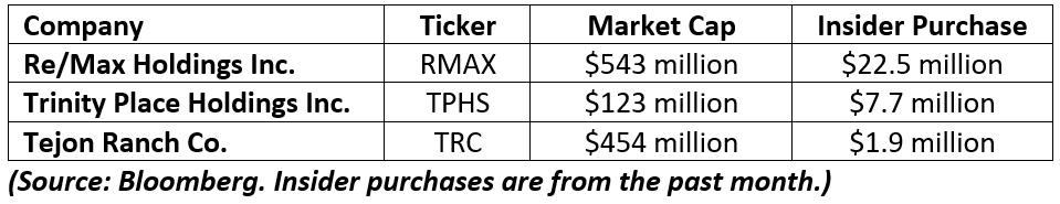 3 Real Estate Stocks to Buy 2019
