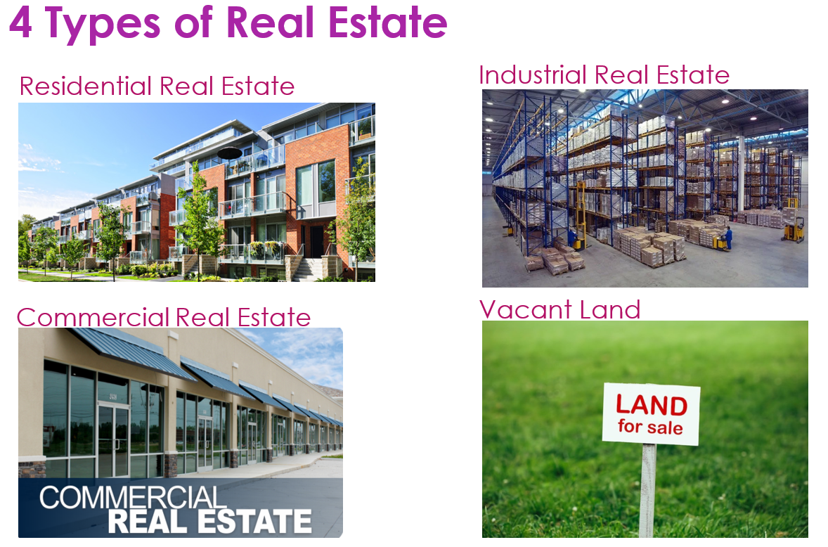 4 types of real estate
