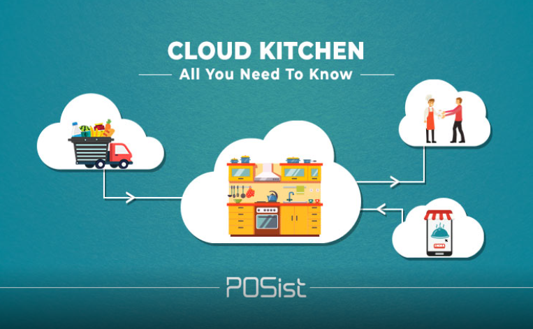 How Cloud Kitchens Work