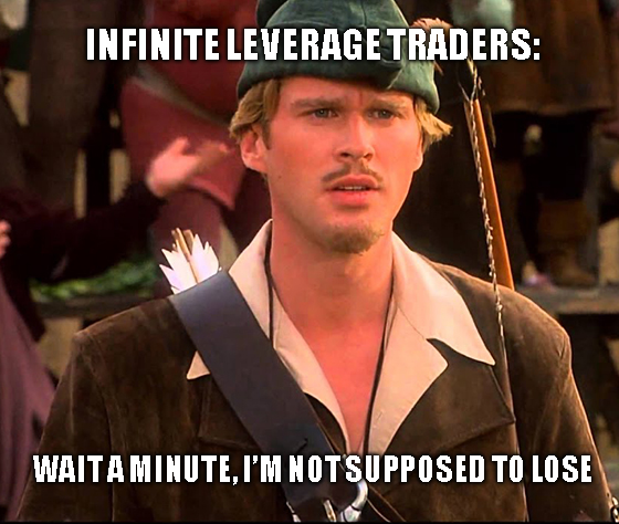 Give me enough leverage and a platform to trade on, and I shall move markets.