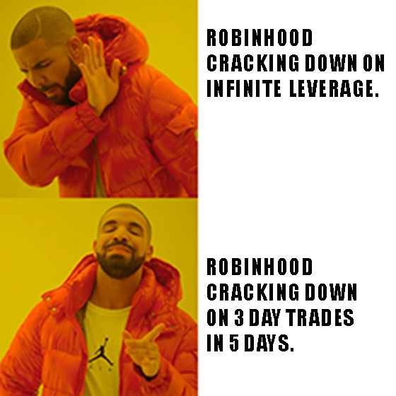 Robinhood is quick to crack down on day traders exceeding their limit, but this infinite leverage thing? Crickets so far.