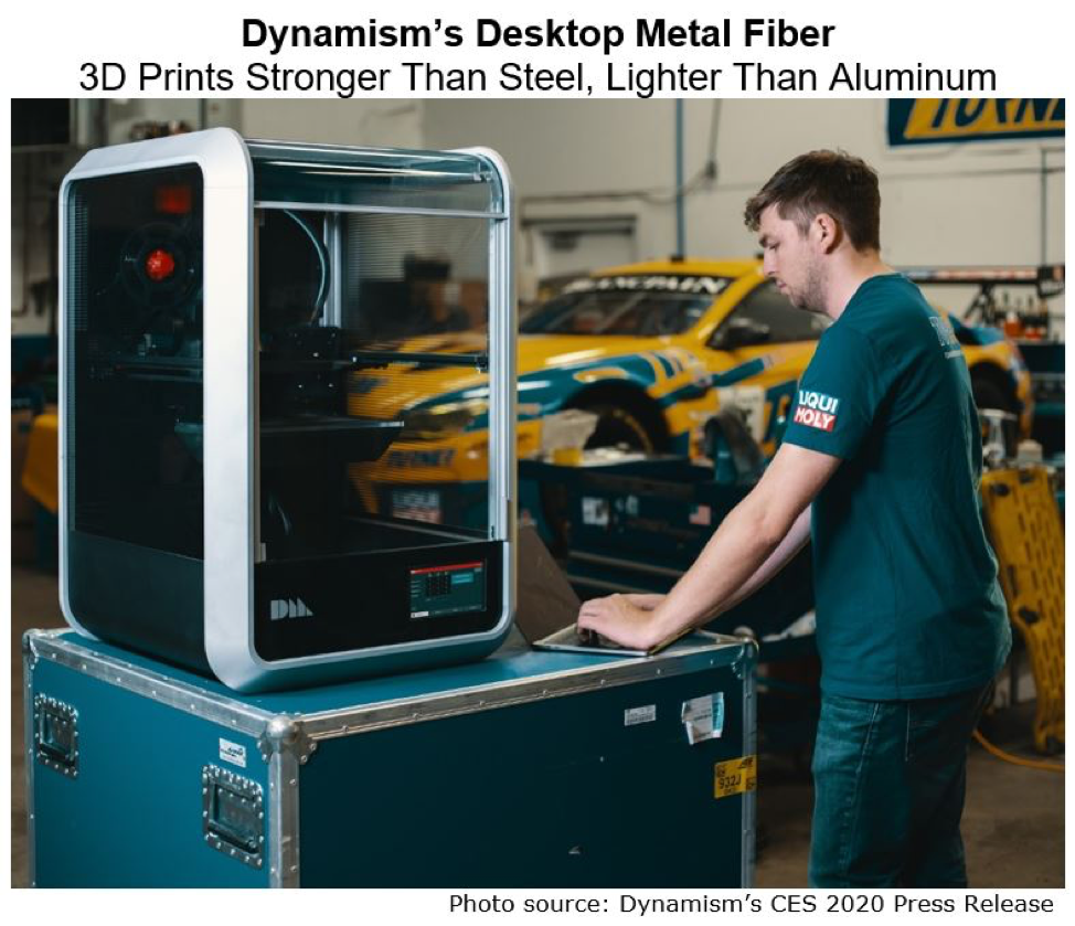 Dynamism Desktop Metal Fiber 3D Printer