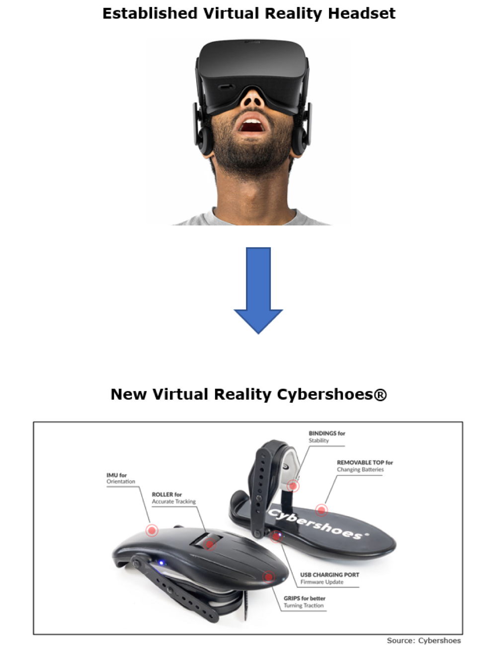 virtual reality cyber shoes
