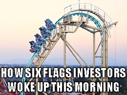 Six Flags Entertainment Corp. (SIX) warned that its planned Chinese theme parks might be canceled.