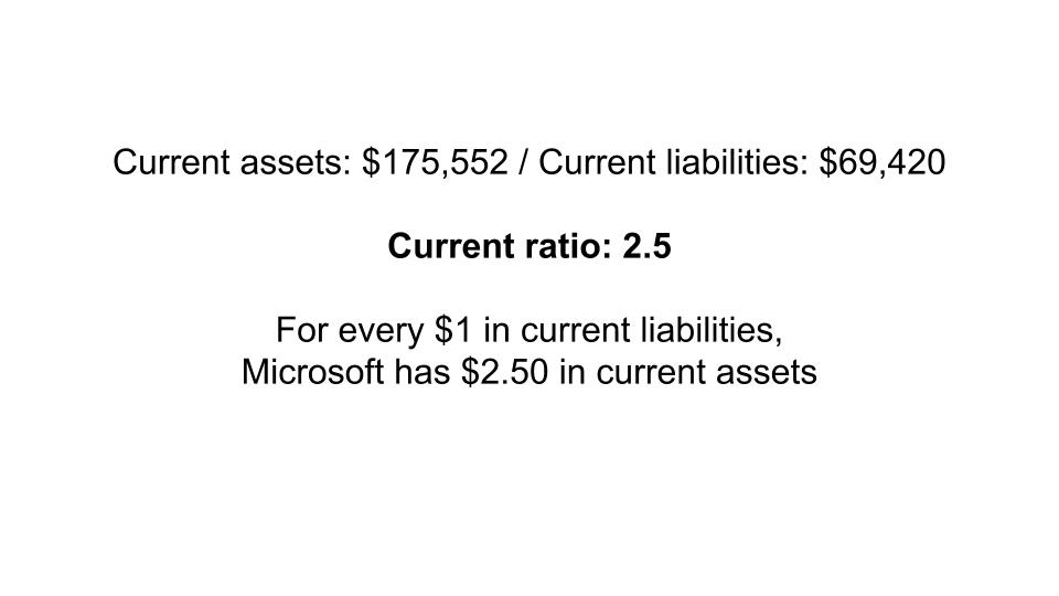MacDonald's Current Ratio