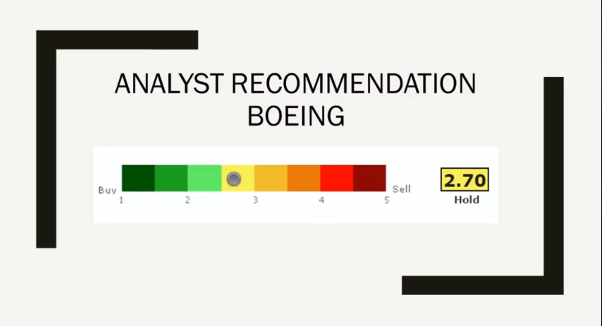 Boeing analyst recommendations
