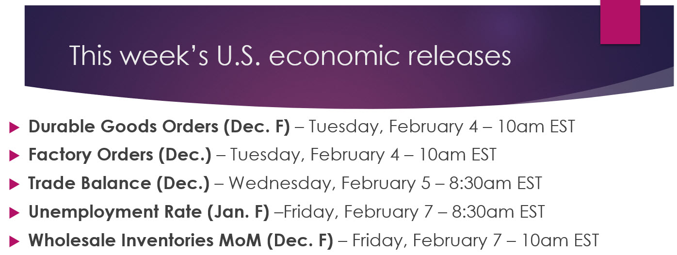 Weekly Economic Releases List 020320