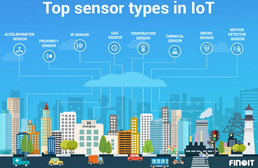 Top Sensor Types in IoT