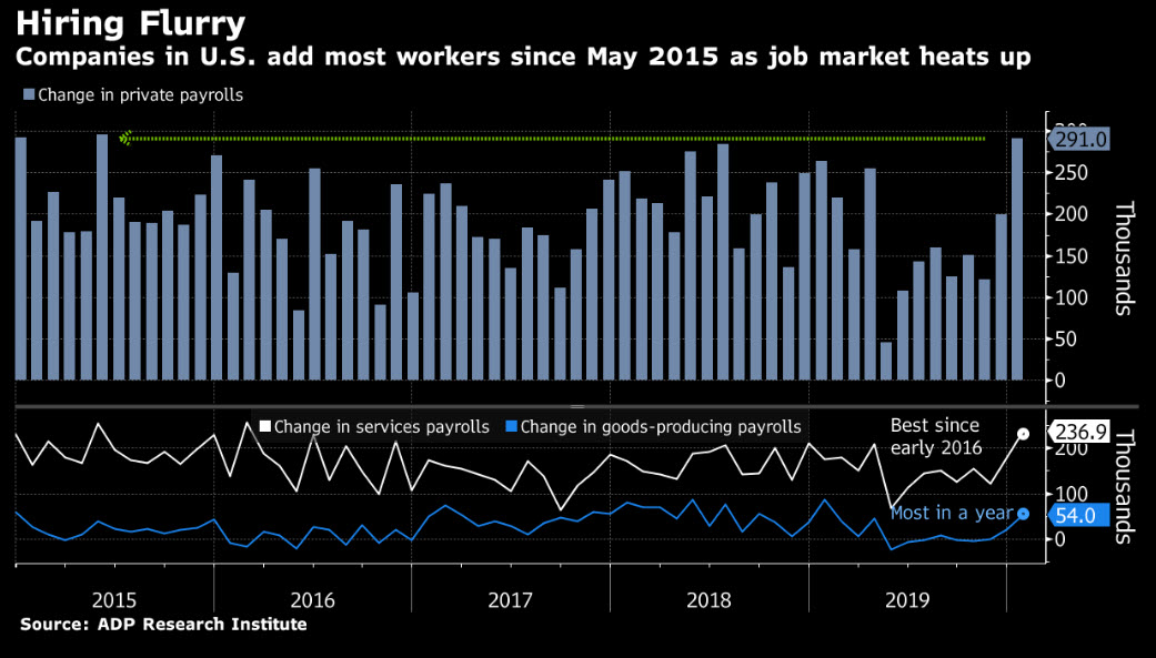 2020 Jobs chart