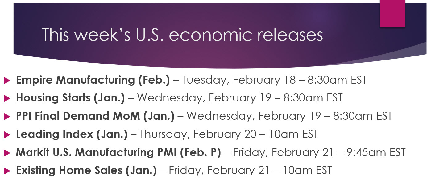 Weekly Economic Releases List 021420
