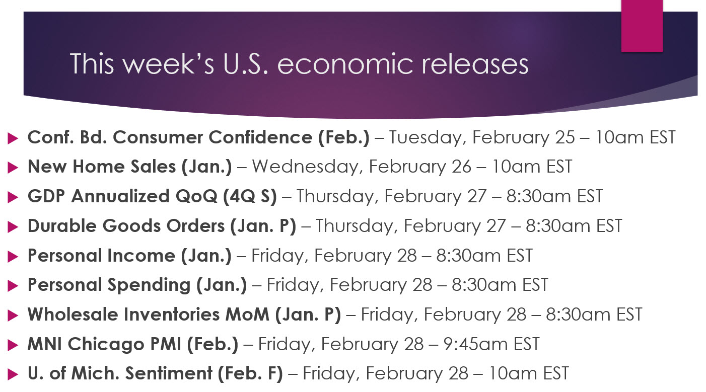 Weekly Economic Releases List 022420