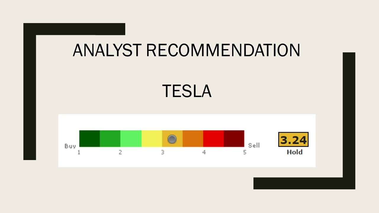 Tesla stock buying recommendation
