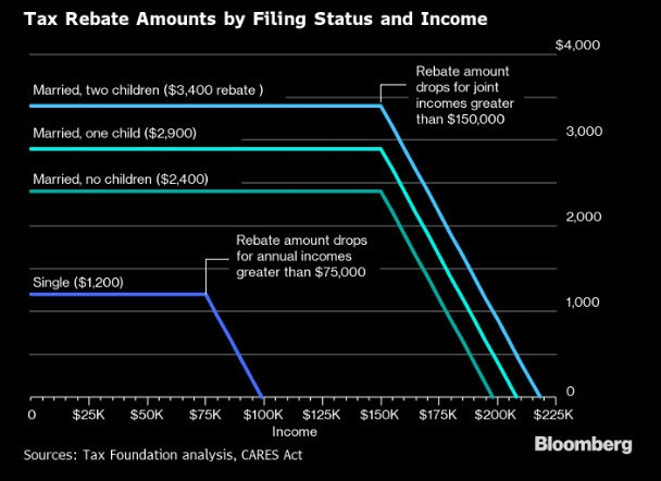 Tax Rebate Infographic