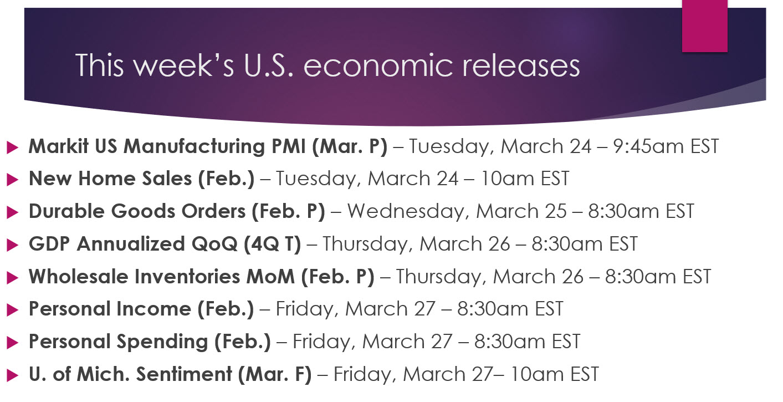Weekly Economic Releases List 032320