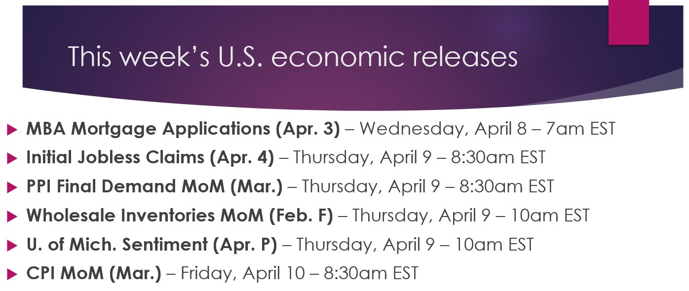 Weekly Economic Releases List 040620