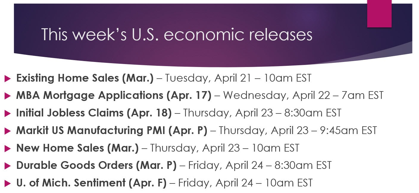 Weekly Economic Releases List 042020