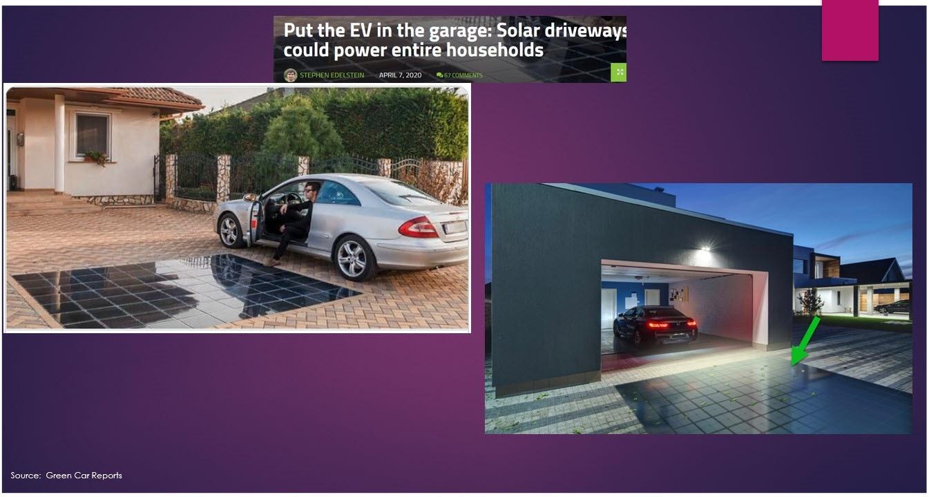 Solar driveways