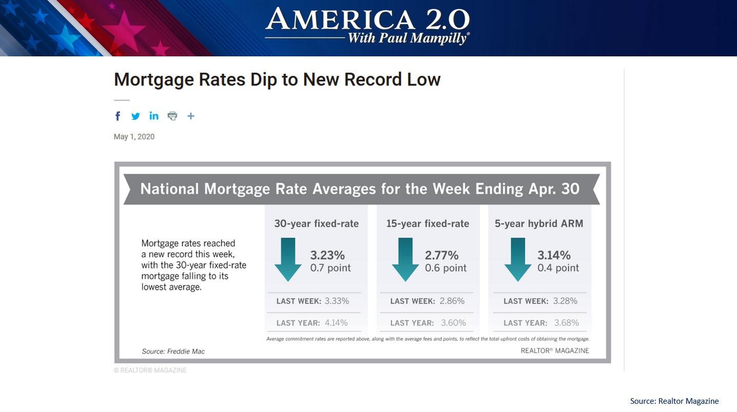America 2.0 Mtge Rate