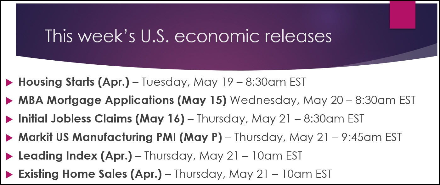Weekly Economic Releases May 2020