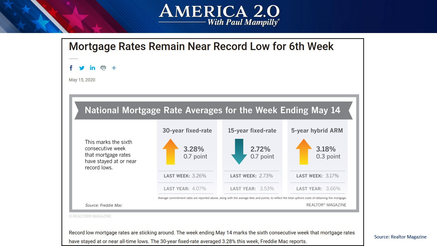 Record Low Mortgage Rates May 2020