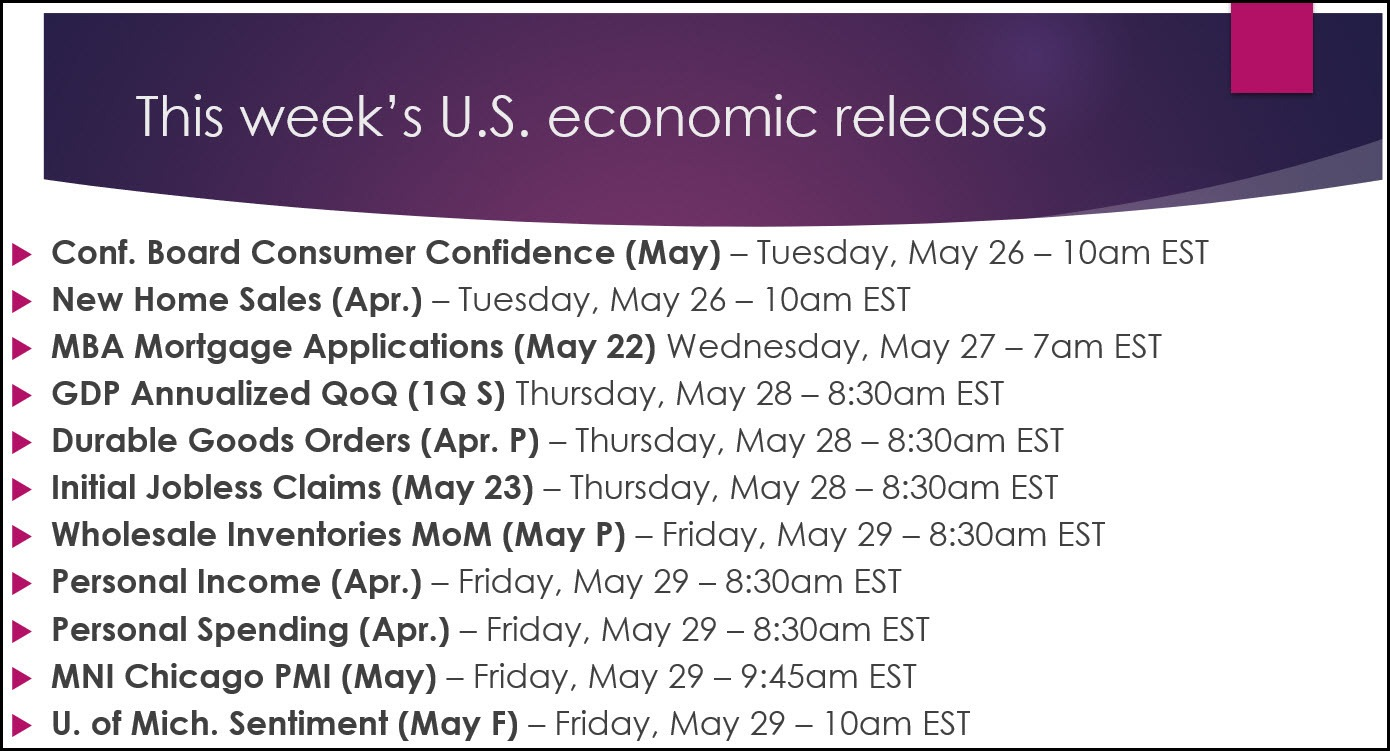 Weekly Economic Releases List 052520