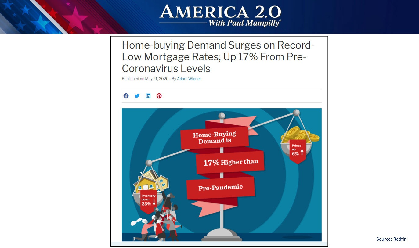 Homebuying Demand Headline May