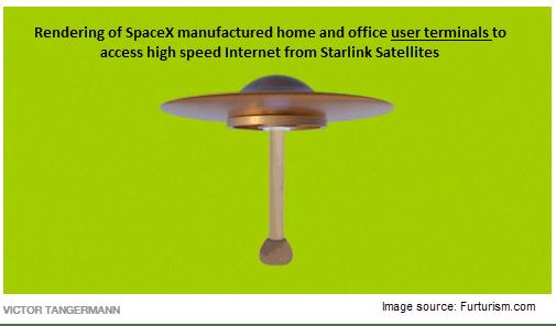 Satelitska antena za Starlink, premer pol metra