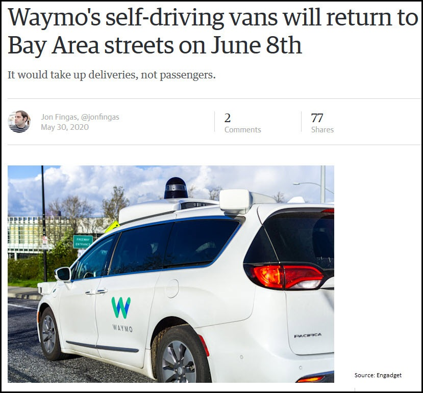 Waymo Self-Driving Return