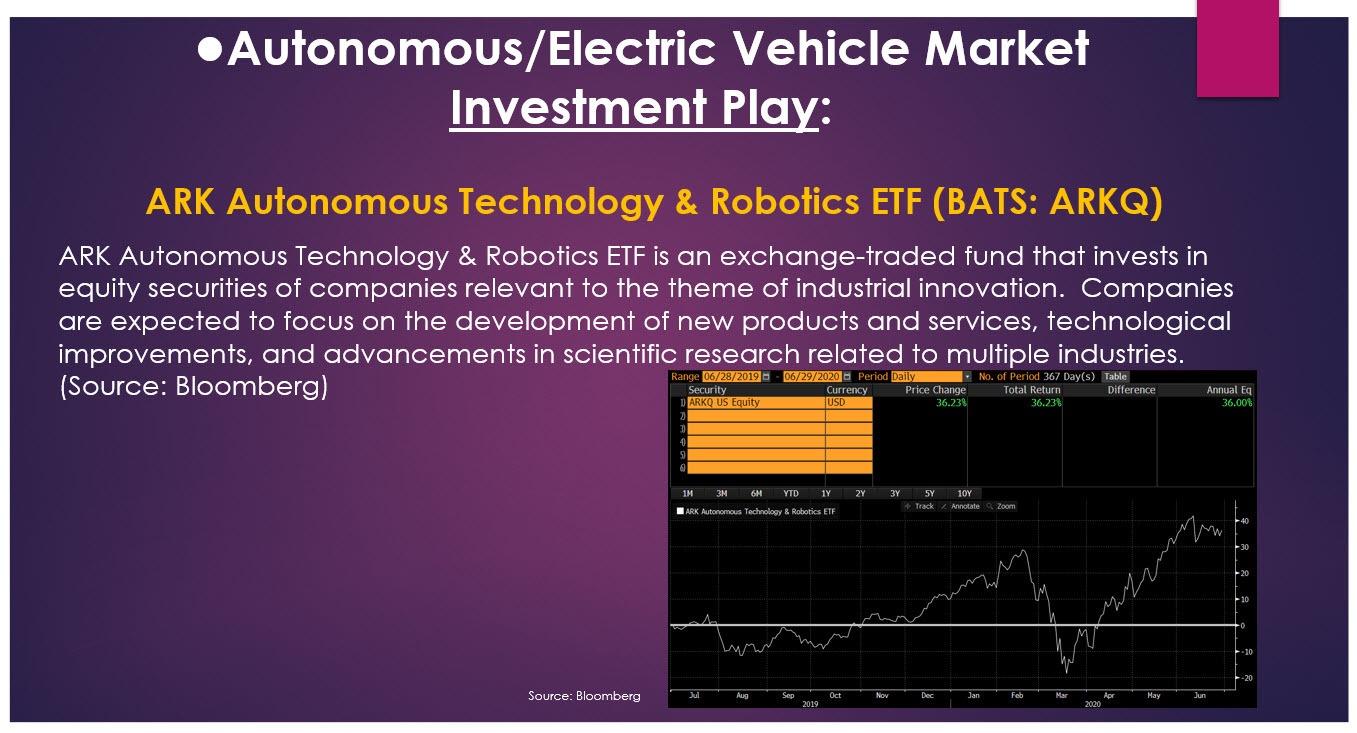 Autonomous & electric vehicle investment play