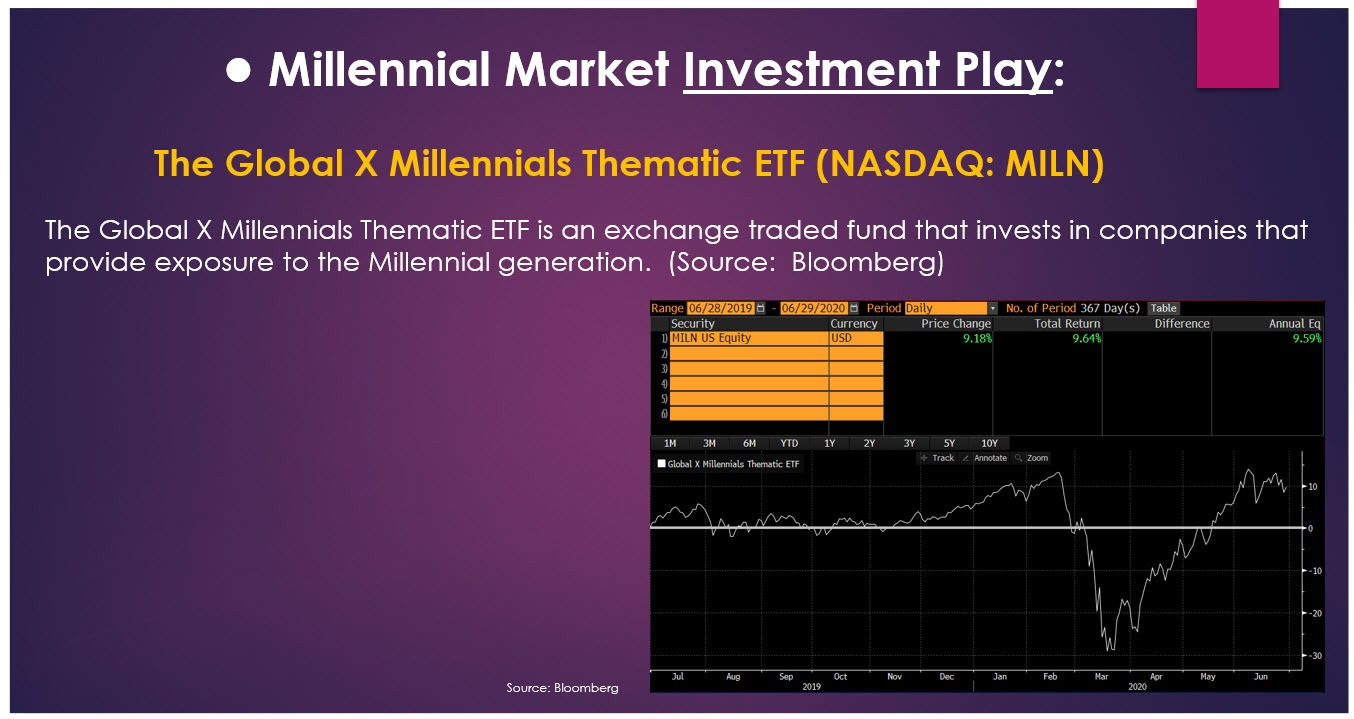 millennial investment play