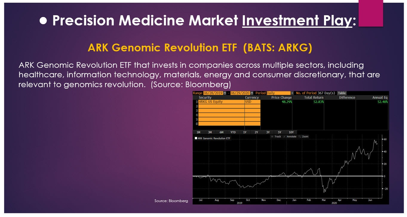 precision medicine investment play