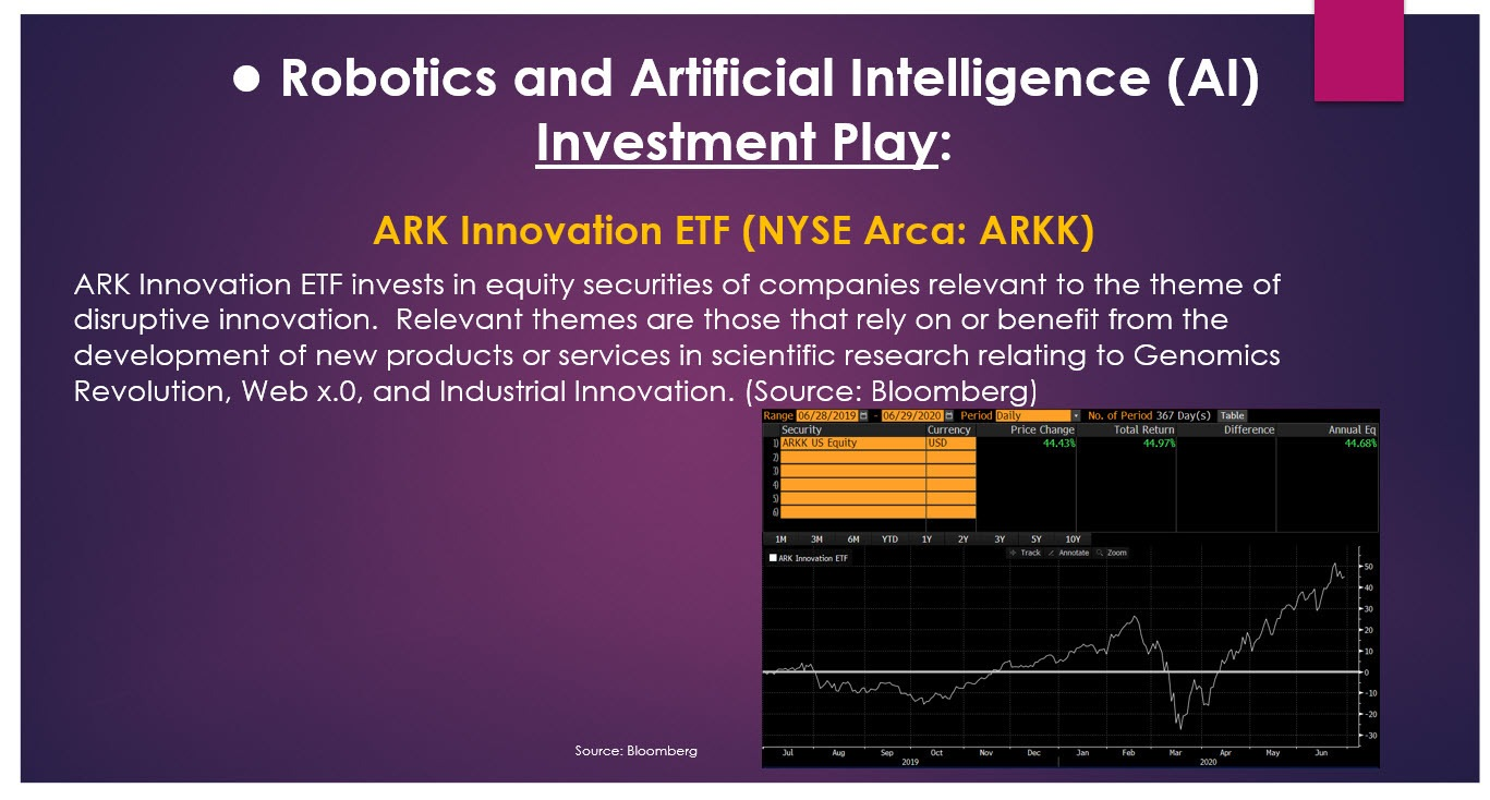 robotics artificial intelligence AI investment play