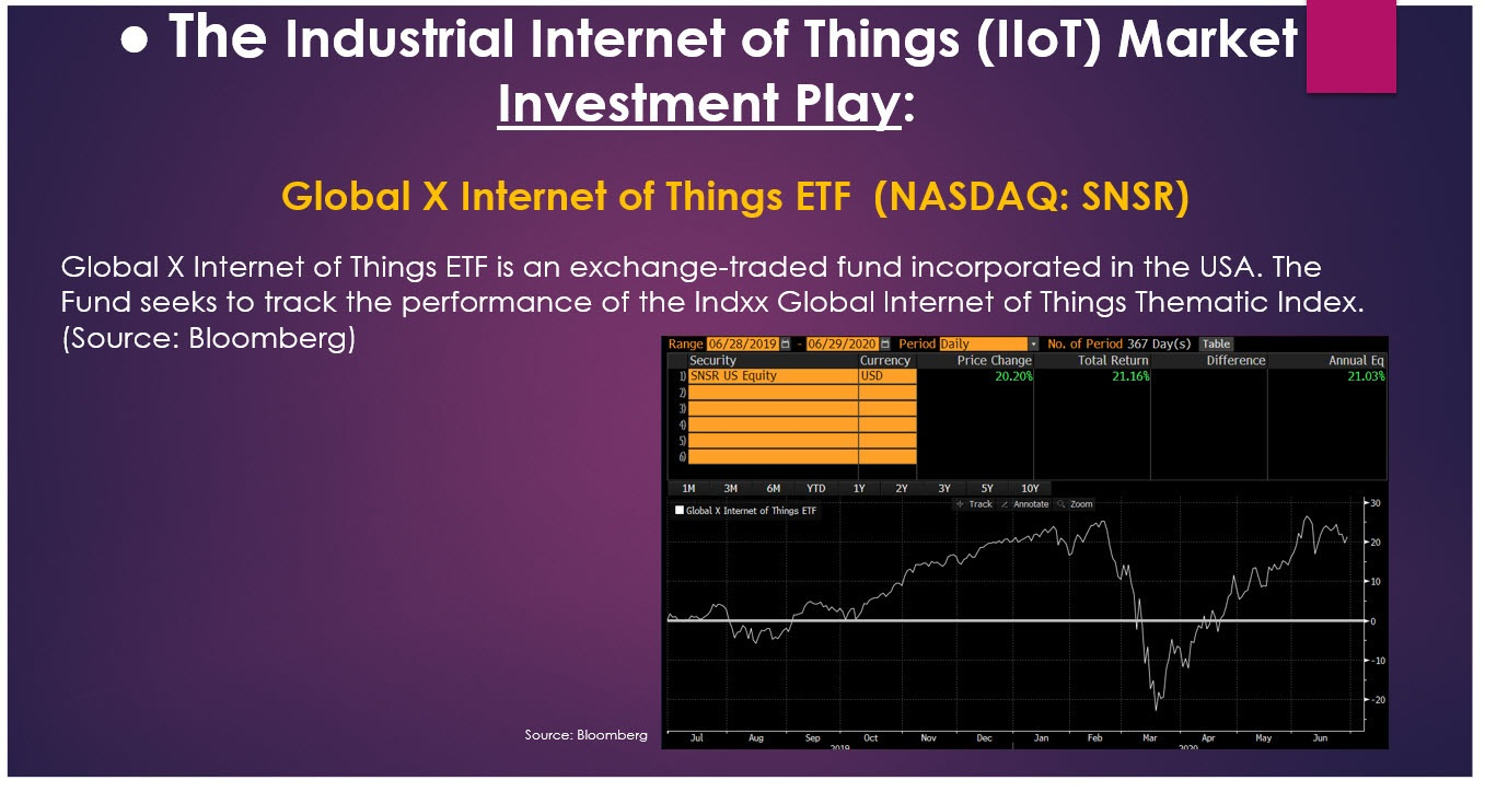 industrial internet of things investment play