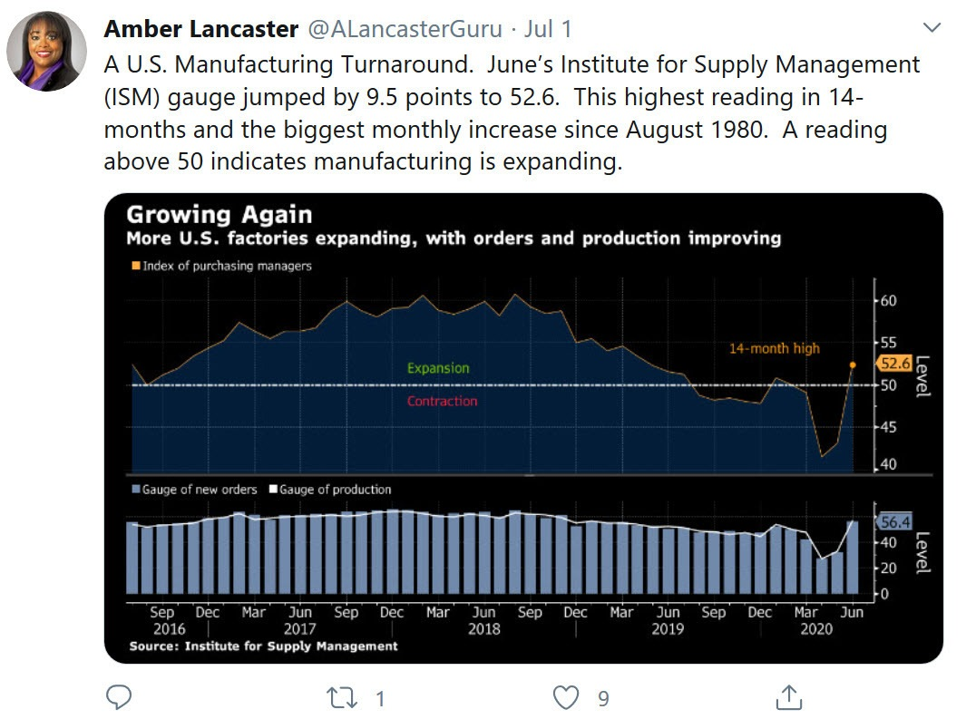 June 2020 ISM Manufacturing