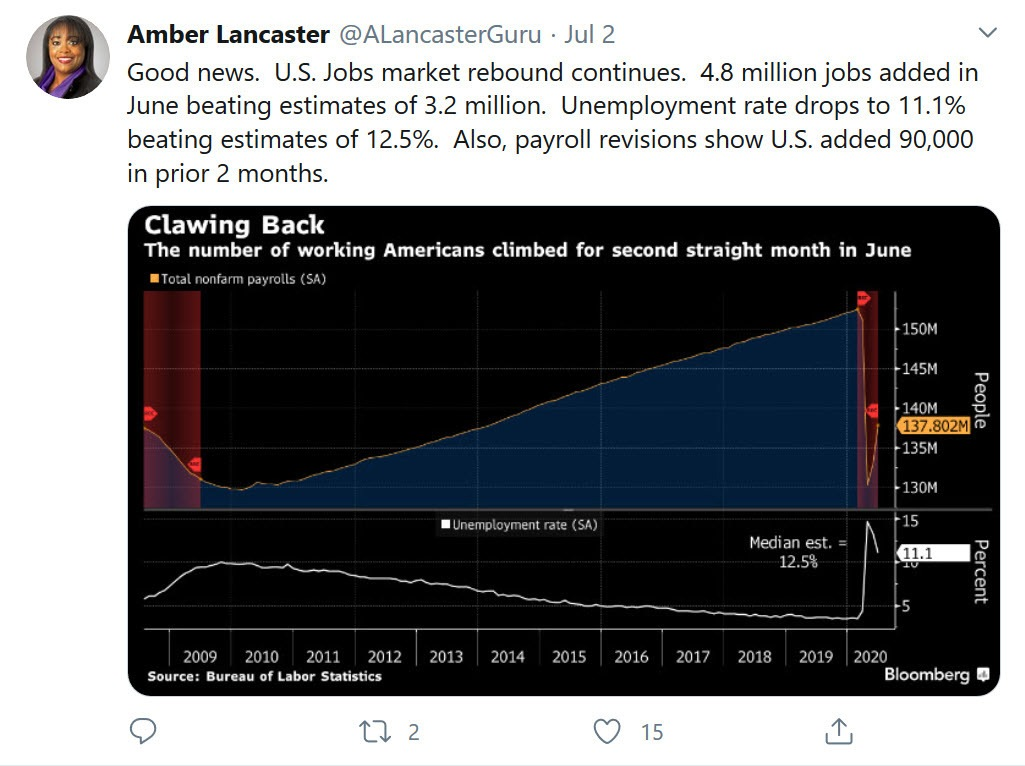 Jobs Report Data June 2020