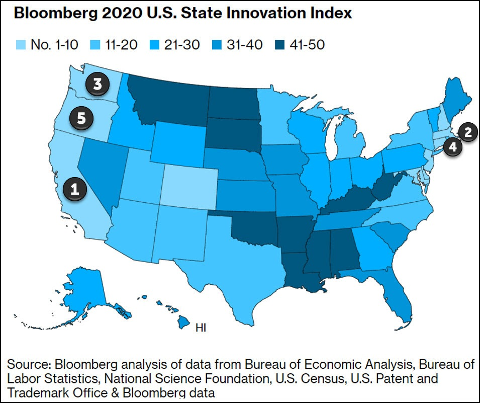 July 2020 U.S. Innovation States Map
