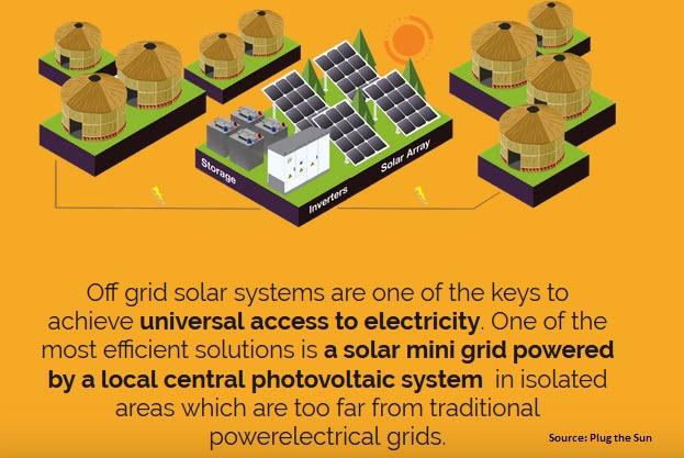 Solar Mini Grid July 2020