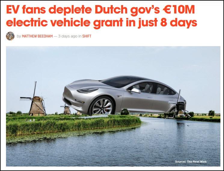 Dutch Electric vehicle Sales 2020