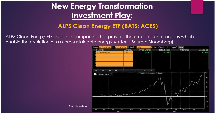 New Energy Transformation ETF Pick july 2020