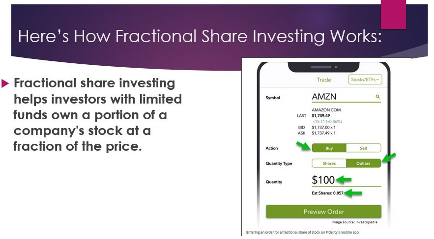 How do Fractional Shares work
