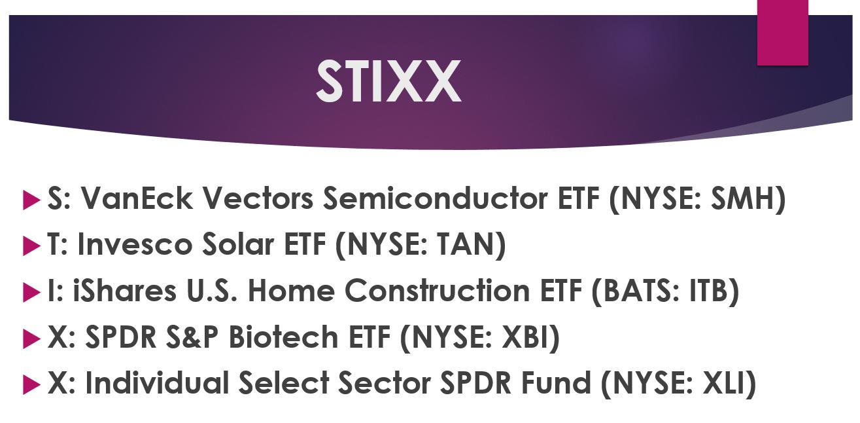 STIXX Stocks