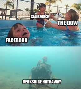 Many Dow watchers expected Facebook Inc. (Nasdaq: FB) to join the Dow, but nope! It's Salesforce.