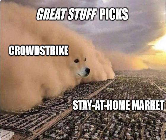 Forget the market — today is all about YOU! Your questions, your emails, your snide remarks … and your triple-digit gains on CrowdStrike!