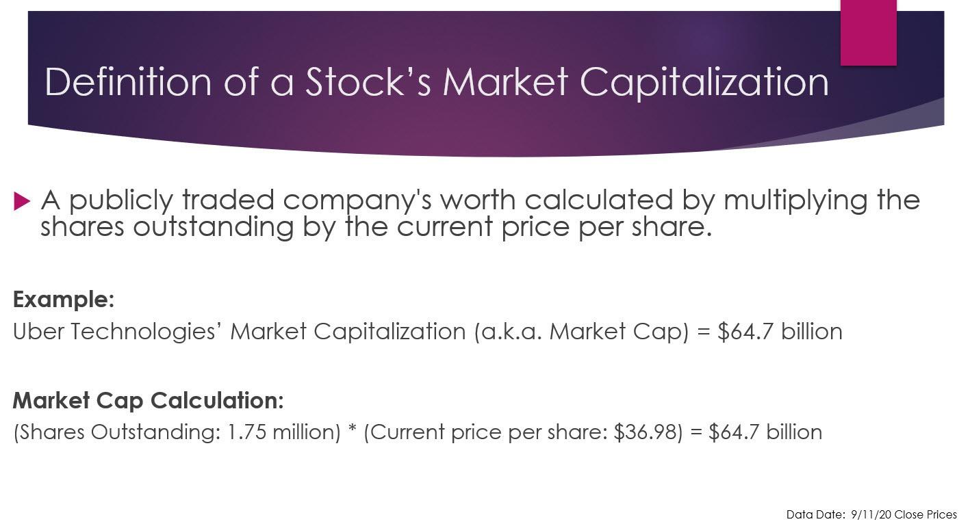 Caps Definition