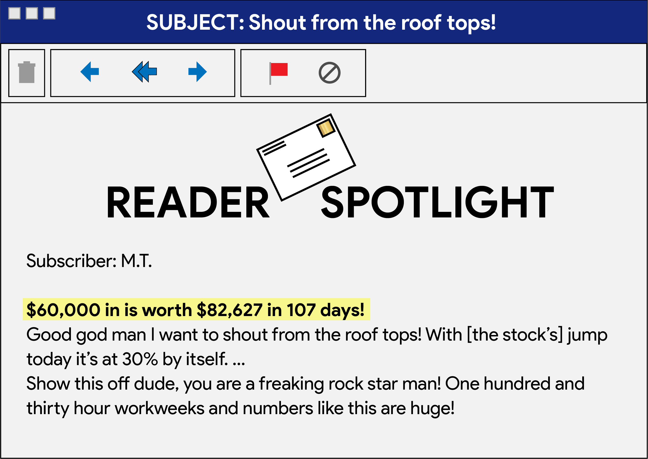 "Reader spotlight saying: ""$60K in is worth $82K in 107 days! Good god man I want to shout from the roof tops! With [the stock's] jump today it's at 30% by itself. ... Show this off dude, you are a freaking rock star man! One hundred and thirty hour workweeks and numbers like this are huge!"""