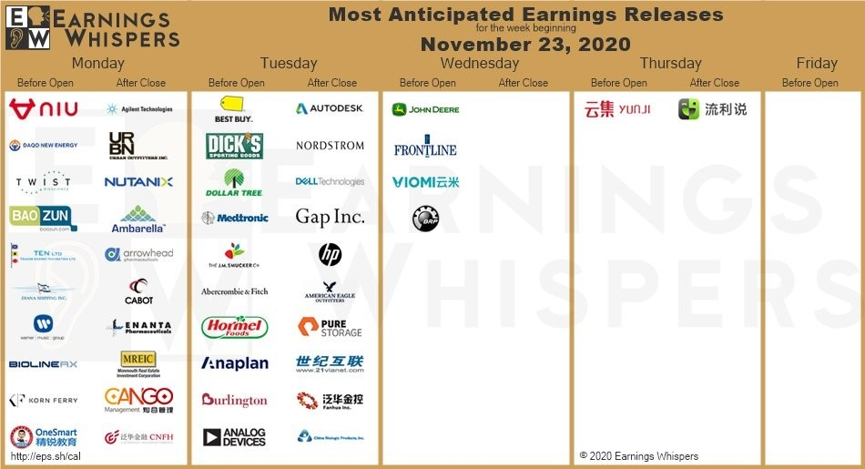 Here's what this week looks like in the earnings confessional.