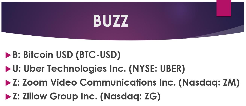 BUZZ stocks explanation chart