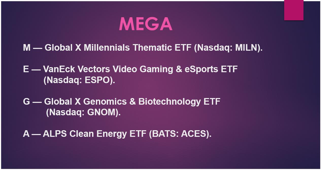 MEGA Stocks Chart 2021 Trends